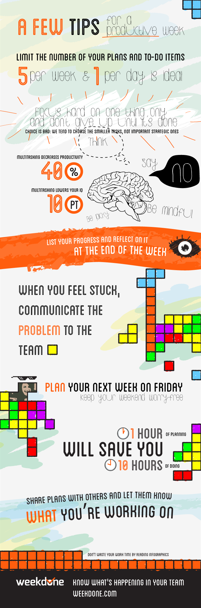 10 steps to productive week with Weekdone