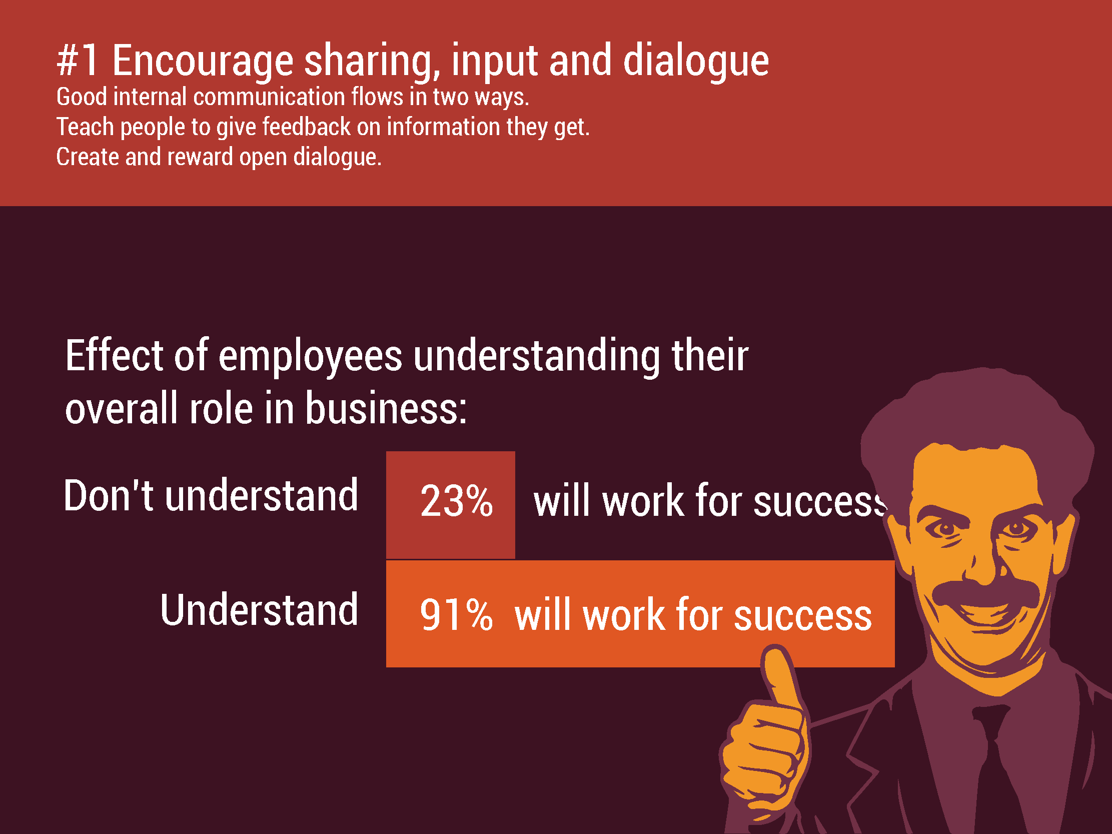 10 Ways To Improve Communication With >> 10 Ways To Improve Internal Communications Weekdone