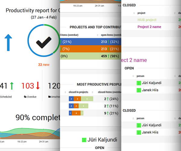 Asana reporting got even better. Get it now.