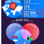 Here's How Meetings are Held Around the Globe [map]