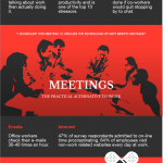 Getting Work Done by Avoiding These Office Distractions [presentation]