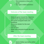 Effective Team Meetings: 30 Criteria to Succeed in 2019