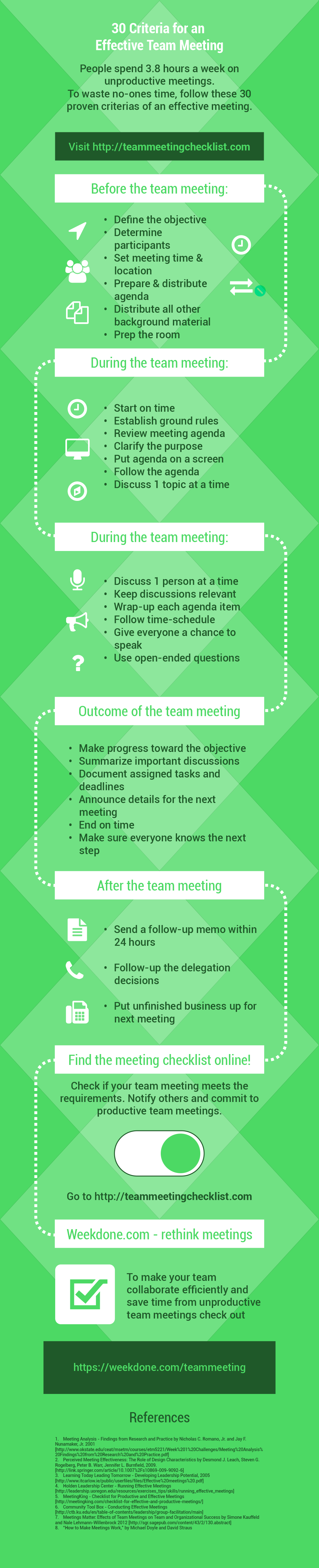 30 Criteria for an Effective Team Meeting