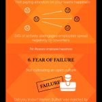 How to Boost Team Performance and Motivation