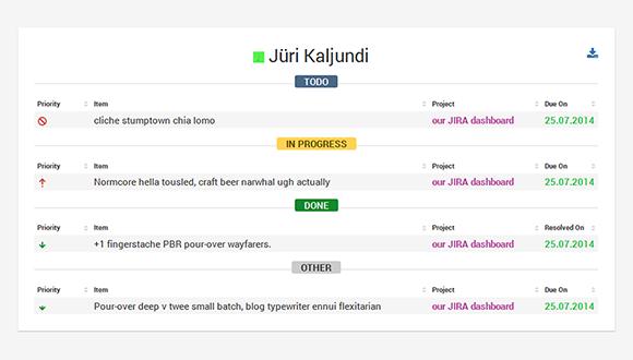 Atlassian JIRA reporting dashboard by people
