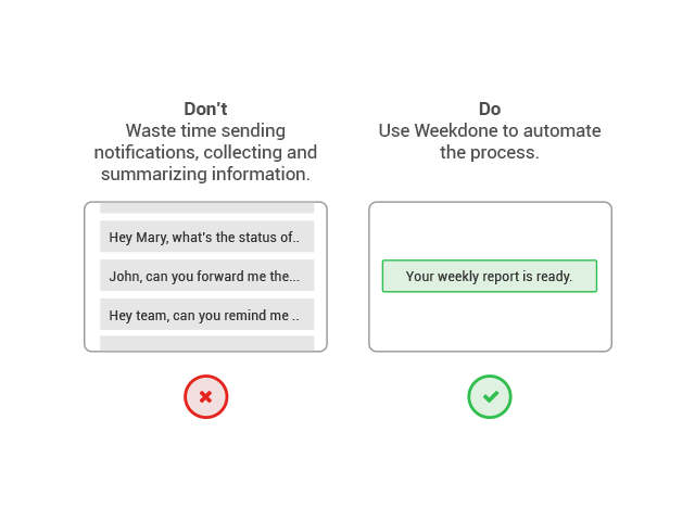 progress reporting template example-automate-weekdone