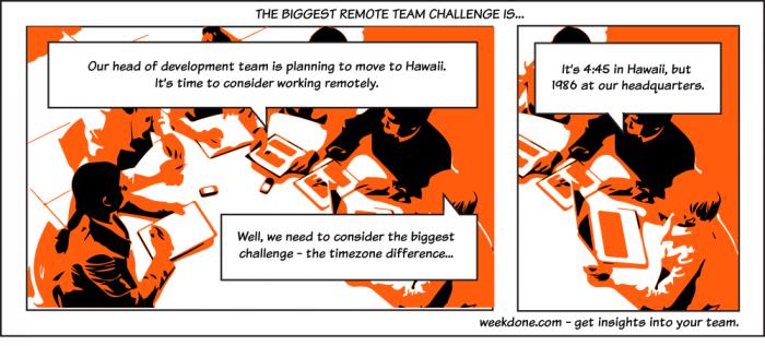 biggest remote team challenges