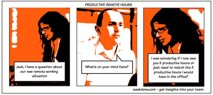 remote work work hours weekdone