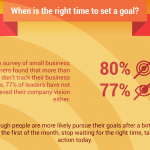 How to Set Employee Goals and Objectives