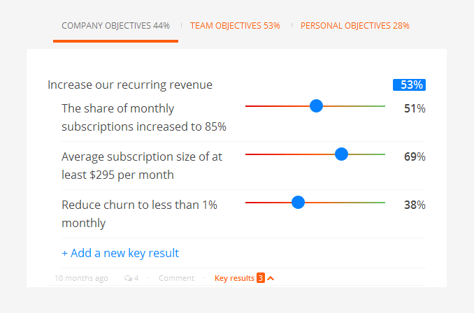 okr-objectives-key-results-weekdone