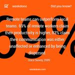Successful Remote Team Leaders on Keeping Teams Together