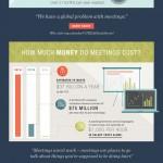 How Big is the Economic Impact of Unproductive Meetings?
