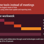9 Best Team Collaboration Tools for Teams