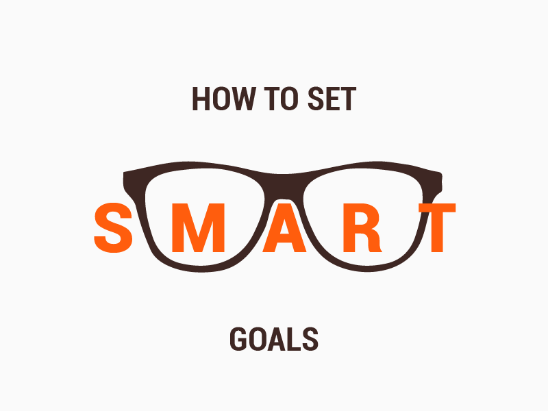 Setting SMART Goals to Achieve Success [infographic]