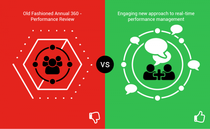 Performance Reviews vs Performance Management