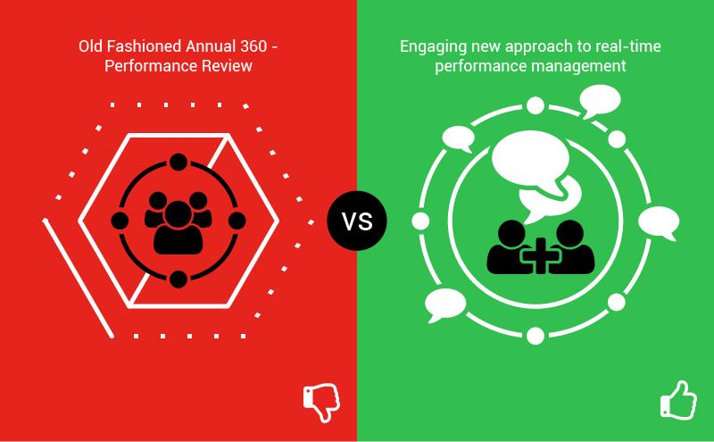 performance management problems case study