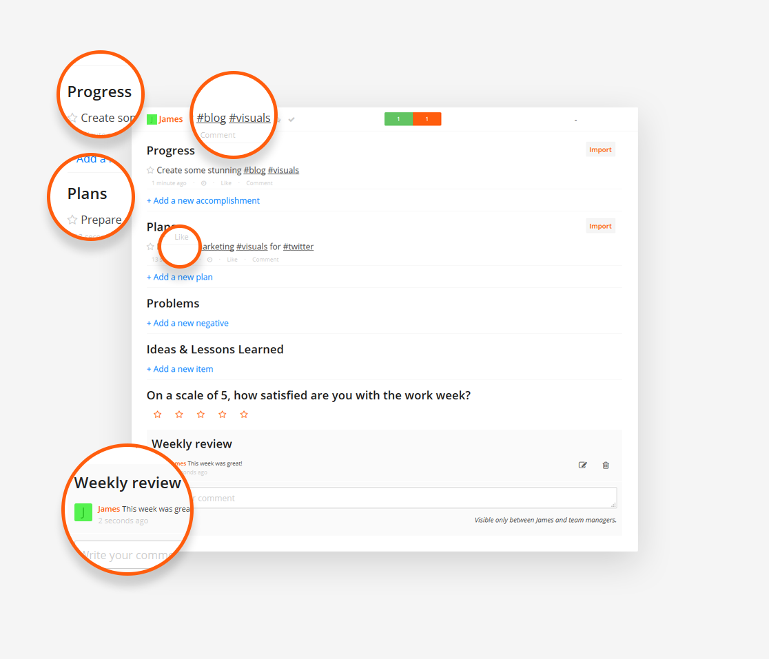 Management Tools: Manager Review