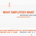 Survey Highlights: What Employees Think about OKRs and Weekly Reporting [Infographic]
