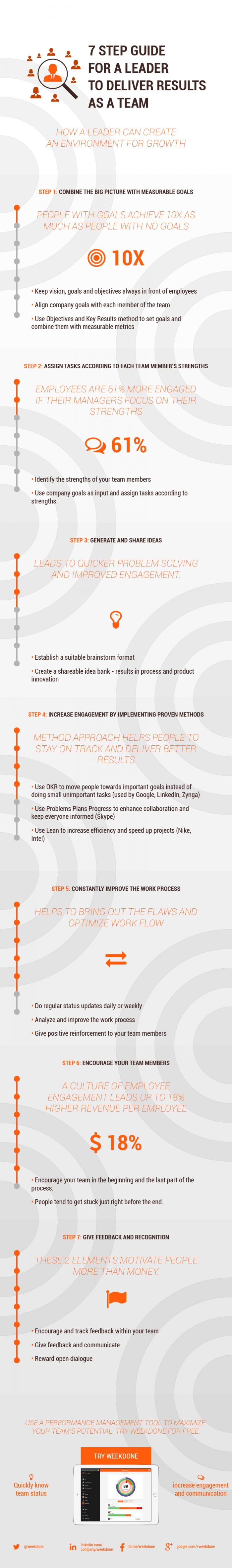 deliverresults-infographic-01