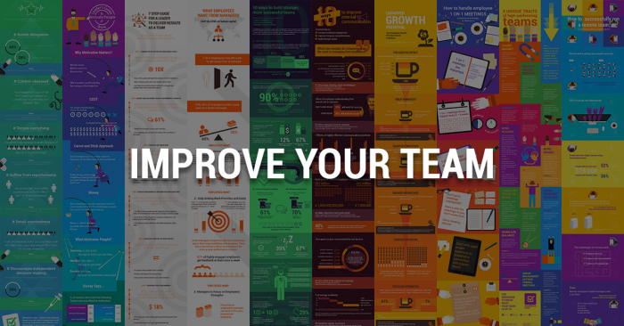 improve your team