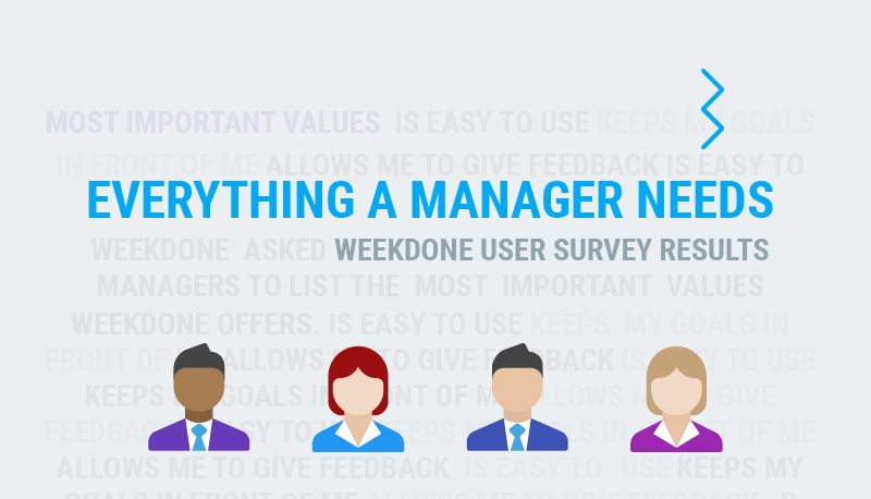 What a Manager Needs: Weekdone Survey Results