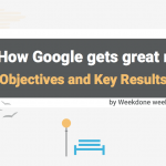 How Google and Others use OKRs [Infographic]