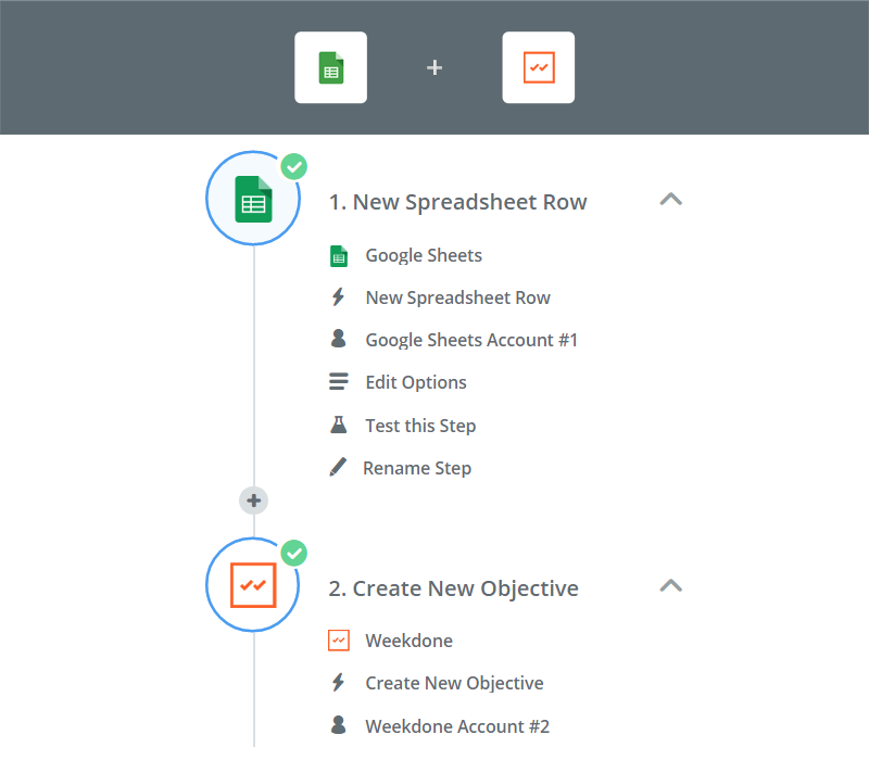 From spreadsheets to automated okrs transitioning okr for Google okr template