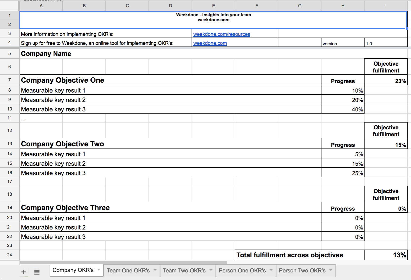 Why OKR Spreadsheets Don't Work for Setting Goals