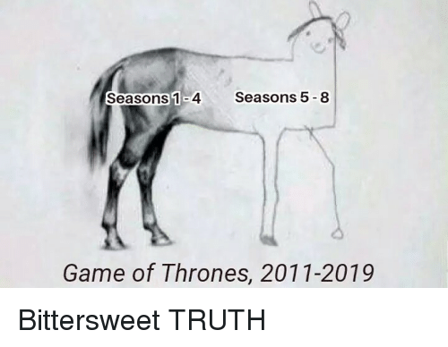 game of thrones writing