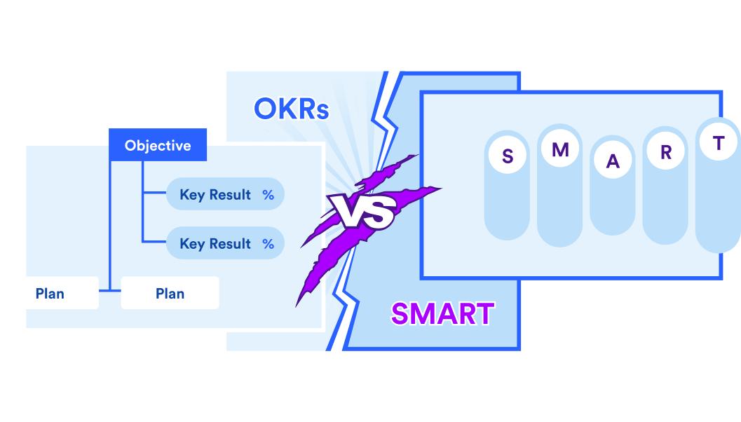 OKR vs SMART