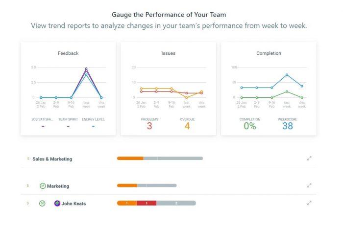weekdone task management software