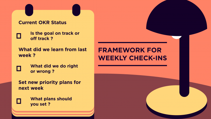 weekly check-in checklist