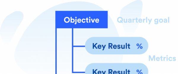 The OKR Check-In: What It Is and How to Run One
