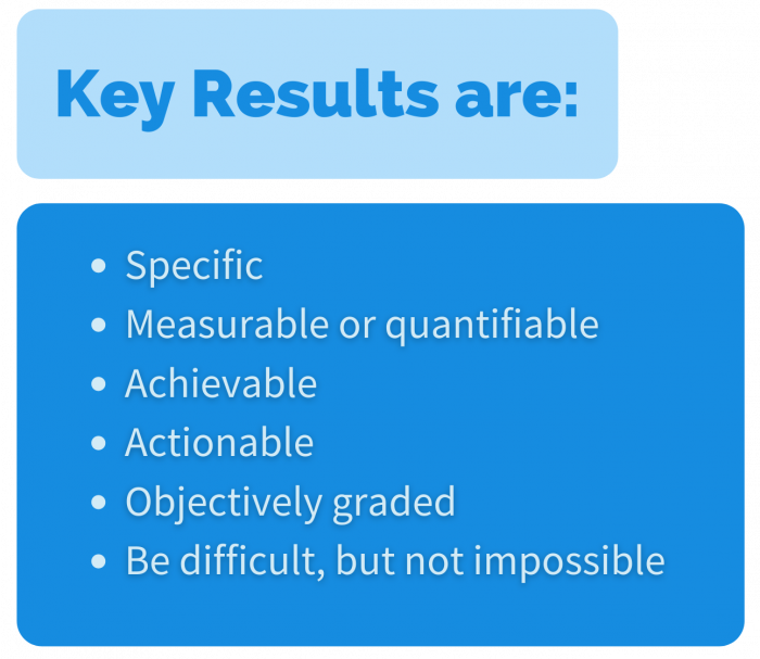What are Key Results in OKRs?