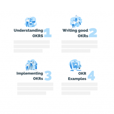 Updated OKR Examples