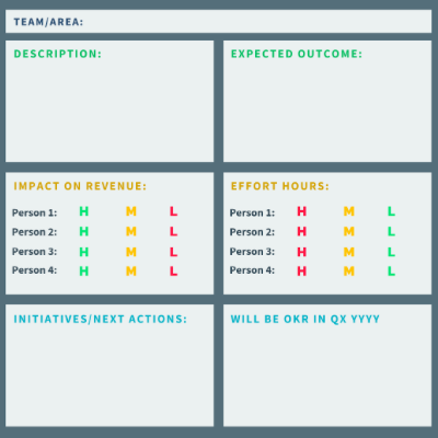 OKR Ideation Template